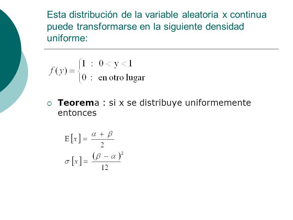 Esta distribución de la variable aleatoria x continua puede transformarse en la siguiente densidad uniforme: