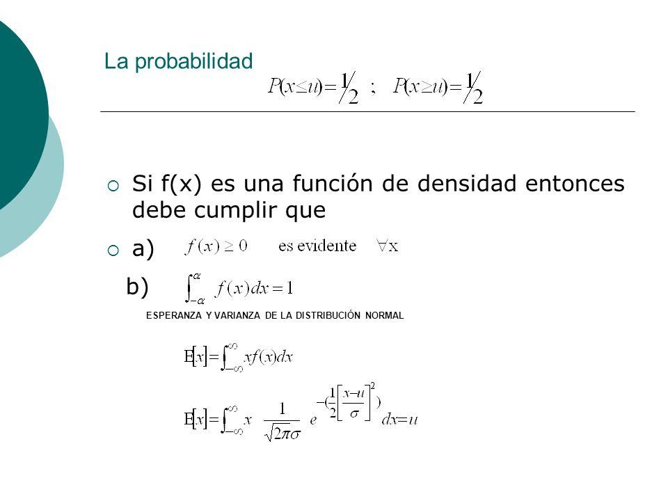 La probabilidad Si f(x) es una función de densidad entonces debe cumplir que.