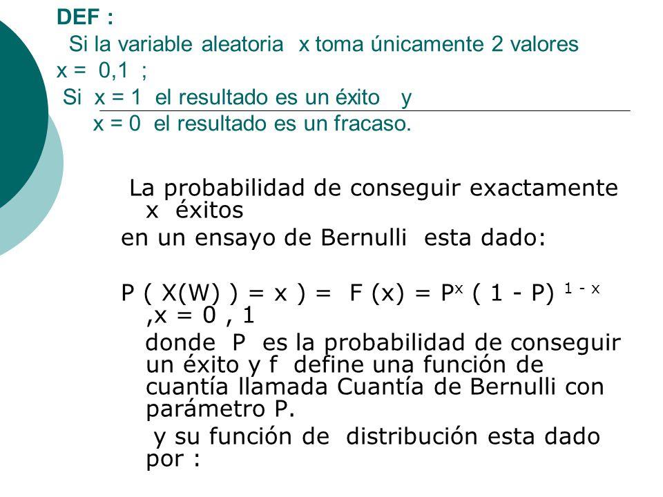 DEF : Si la variable aleatoria x toma únicamente 2 valores x = 0,1 ; Si x = 1 el resultado es un éxito y x = 0 el resultado es un fracaso.
