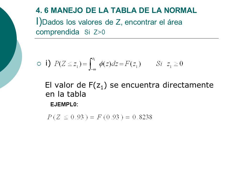 El valor de F(z1) se encuentra directamente en la tabla