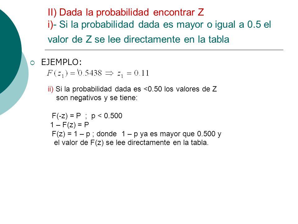 ii) Si la probabilidad dada es <0.50 los valores de Z
