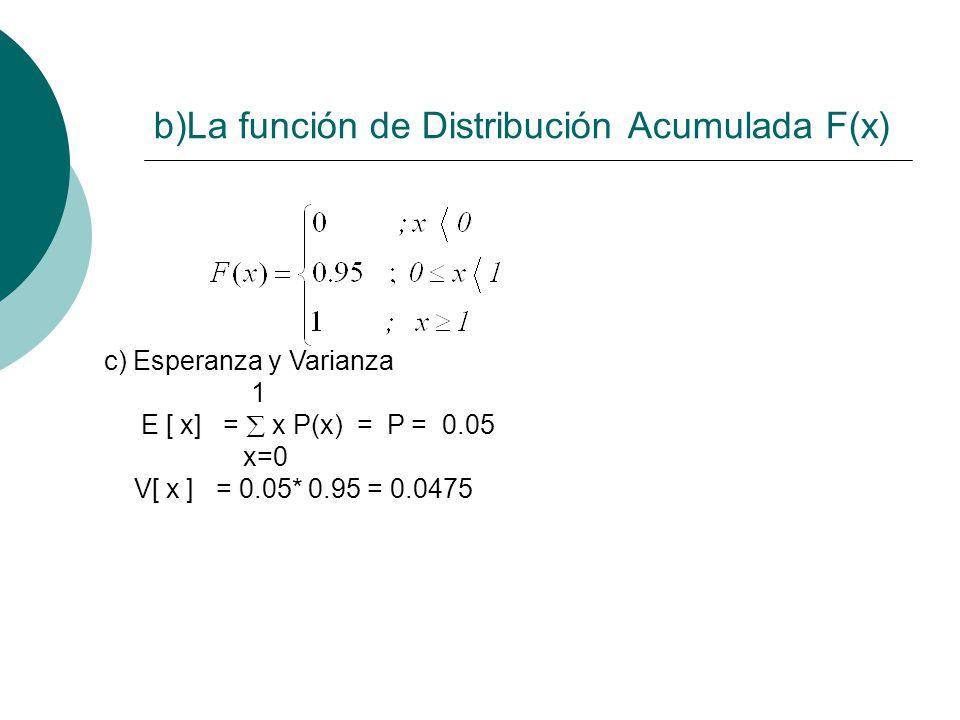 b)La función de Distribución Acumulada F(x)