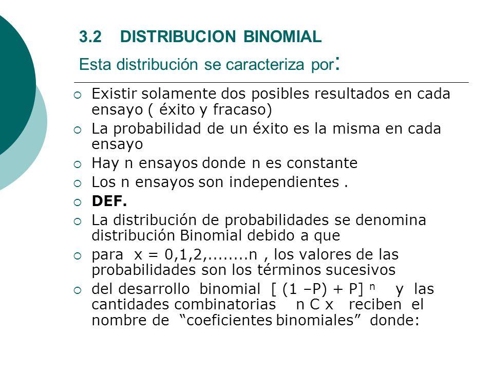 3.2 DISTRIBUCION BINOMIAL Esta distribución se caracteriza por: