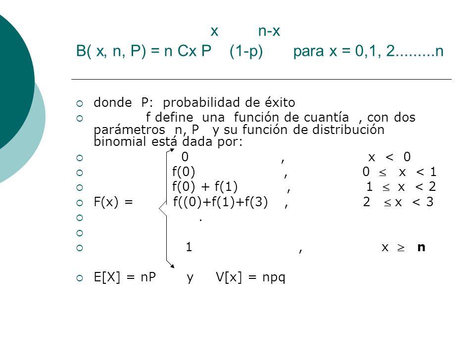 x n-x B( x, n, P) = n Cx P (1-p) para x = 0,1, 2.........n