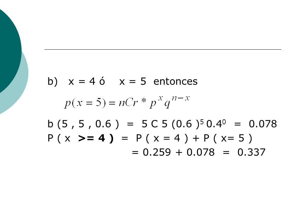 b) x = 4 ó x = 5 entonces b (5 , 5 , 0.6 ) = 5 C 5 (0.6 )5 0.40 = 0.078. P ( x >= 4 ) = P ( x = 4 ) + P ( x= 5 )