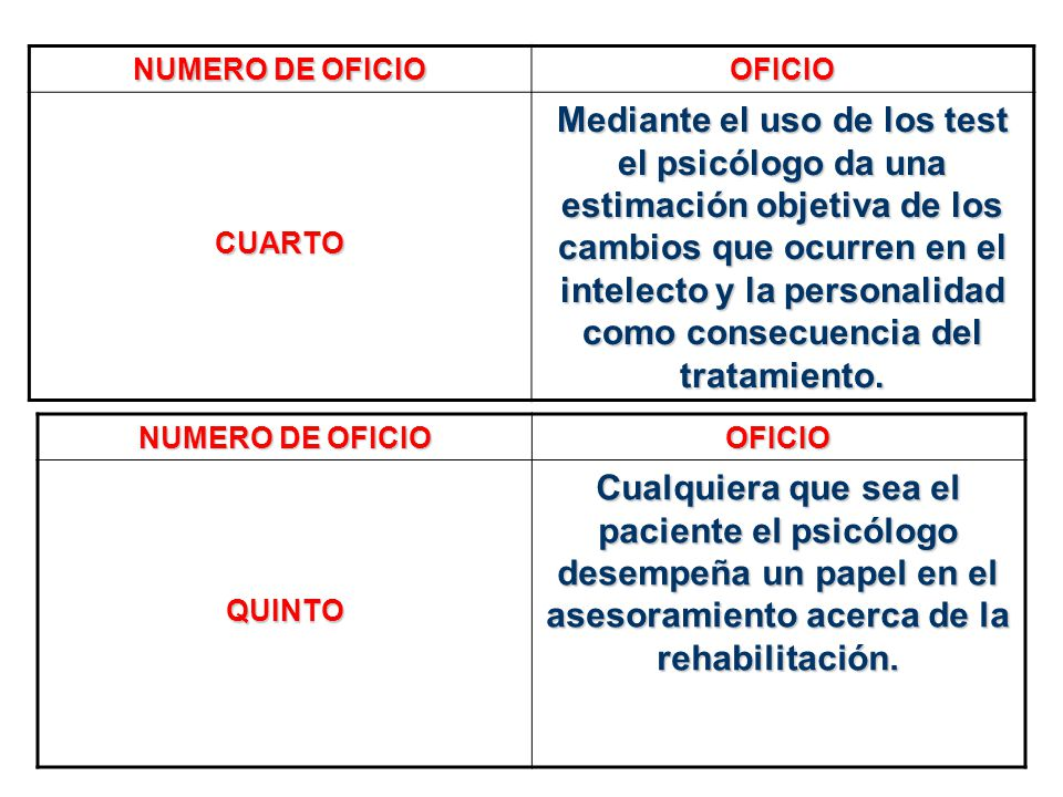 NUMERO DE OFICIO OFICIO. CUARTO.
