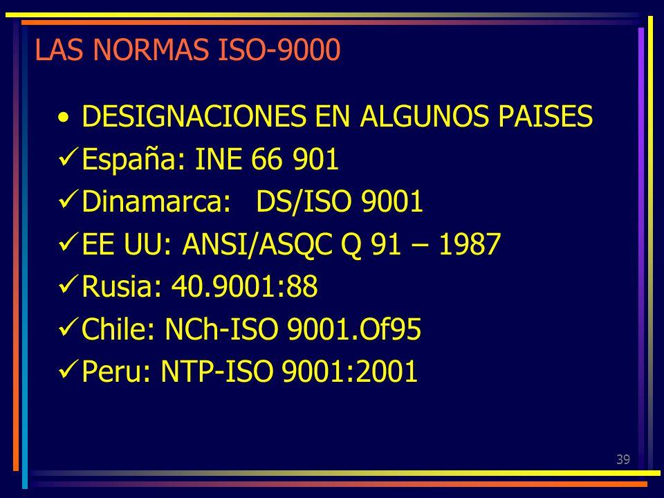 LAS NORMAS ISO-9000 DESIGNACIONES EN ALGUNOS PAISES. España: INE 66 901. Dinamarca: DS/ISO 9001.