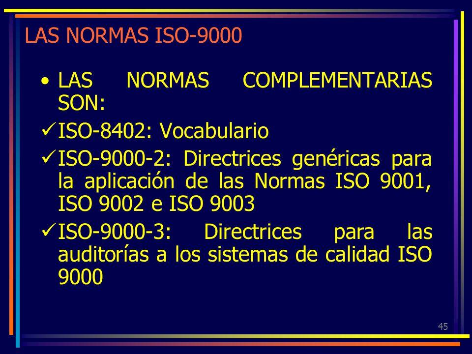 LAS NORMAS ISO-9000 LAS NORMAS COMPLEMENTARIAS SON: ISO-8402: Vocabulario.