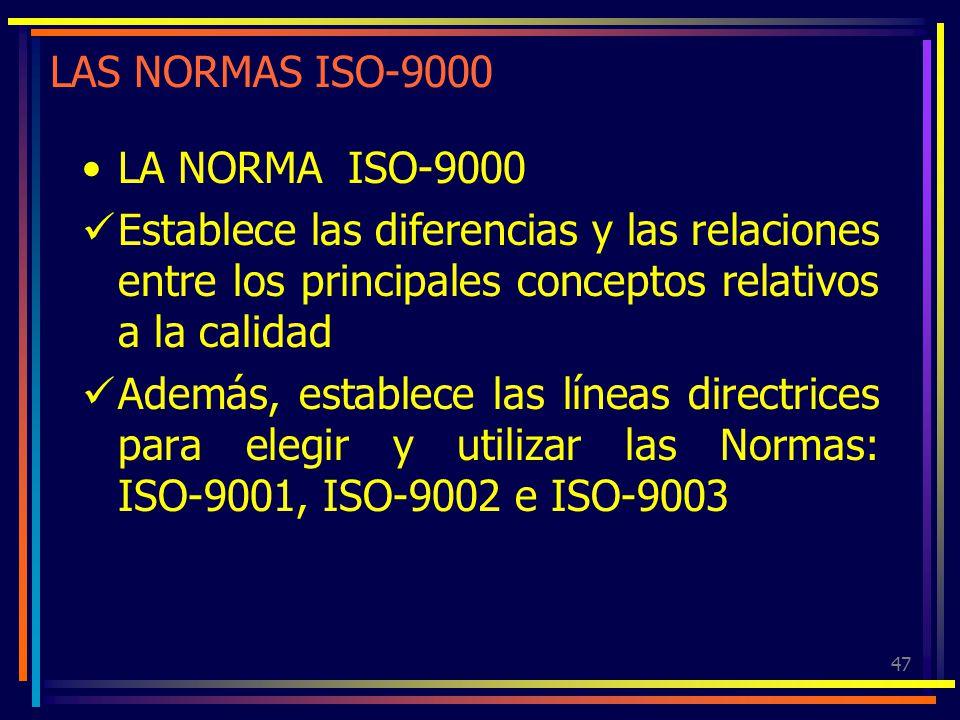 LAS NORMAS ISO-9000 LA NORMA ISO-9000. Establece las diferencias y las relaciones entre los principales conceptos relativos a la calidad.