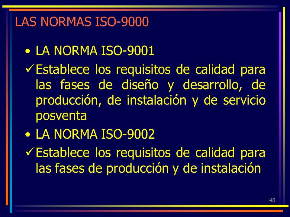 LAS NORMAS ISO-9000 LA NORMA ISO-9001.
