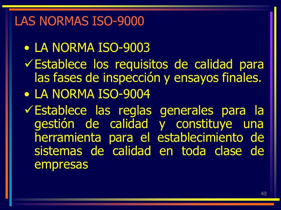 LAS NORMAS ISO-9000 LA NORMA ISO-9003. Establece los requisitos de calidad para las fases de inspección y ensayos finales.