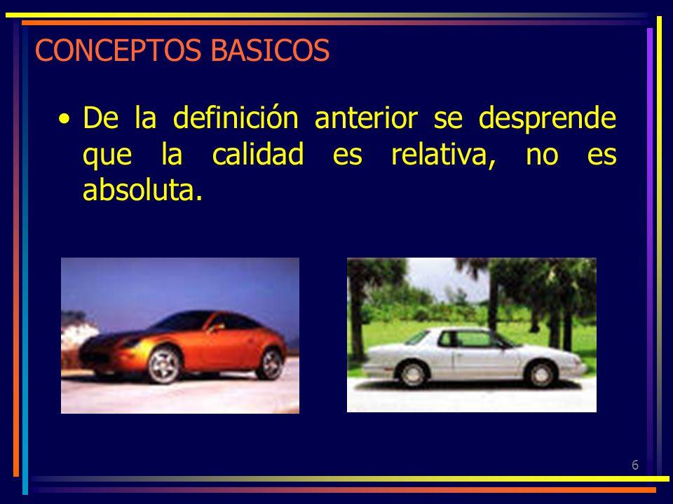 CONCEPTOS BASICOS De la definición anterior se desprende que la calidad es relativa, no es absoluta.