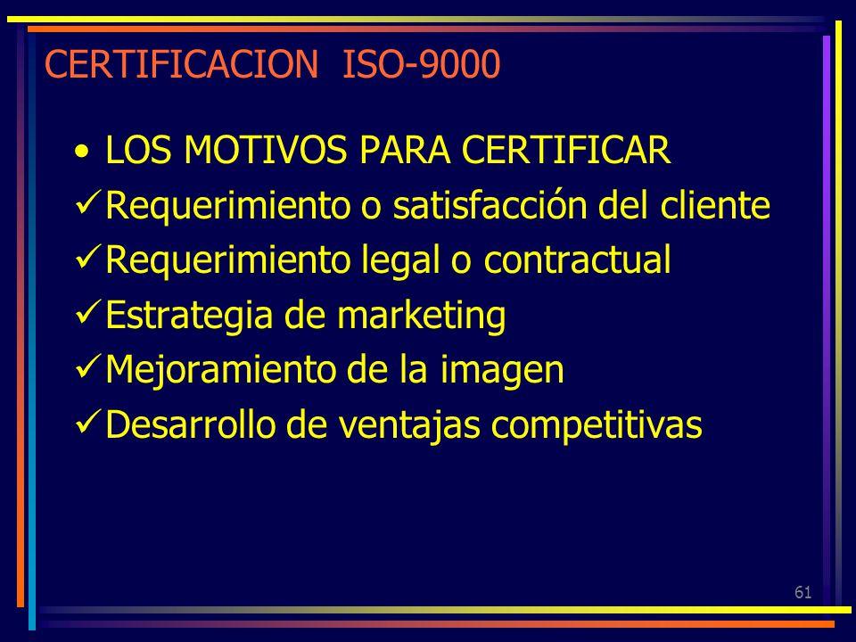 CERTIFICACION ISO-9000 LOS MOTIVOS PARA CERTIFICAR. Requerimiento o satisfacción del cliente. Requerimiento legal o contractual.
