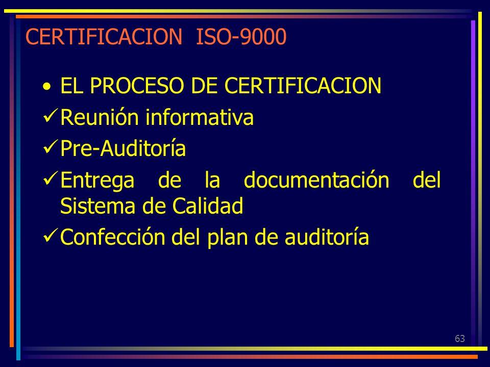 CERTIFICACION ISO-9000 EL PROCESO DE CERTIFICACION. Reunión informativa. Pre-Auditoría. Entrega de la documentación del Sistema de Calidad.