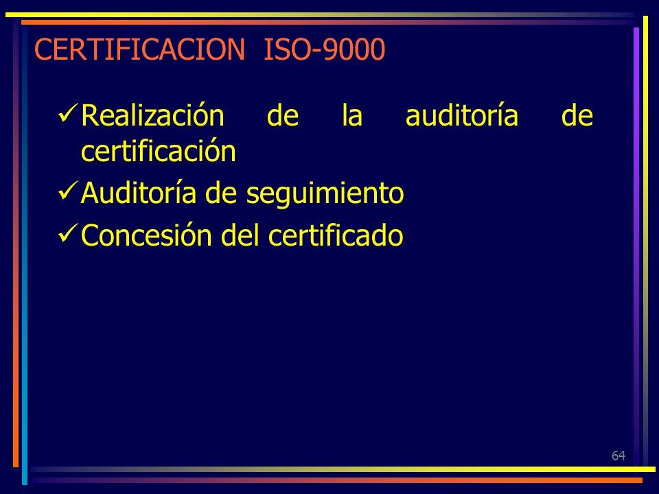 CERTIFICACION ISO-9000 Realización de la auditoría de certificación.