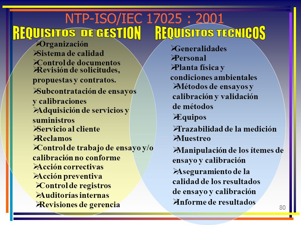 NTP-ISO/IEC 17025 : 2001 REQUISITOS DE GESTION REQUISITOS TECNICOS