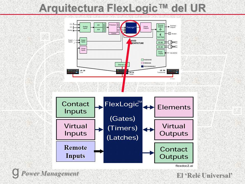 Arquitectura FlexLogic™ del UR