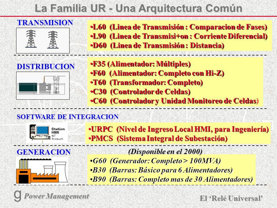 La Familia UR - Una Arquitectura Común