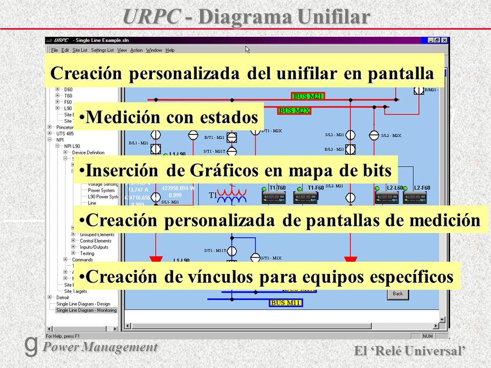 URPC - Diagrama Unifilar