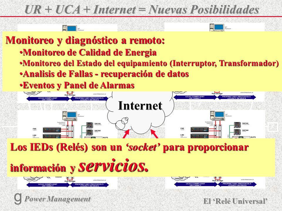UR + UCA + Internet = Nuevas Posibilidades