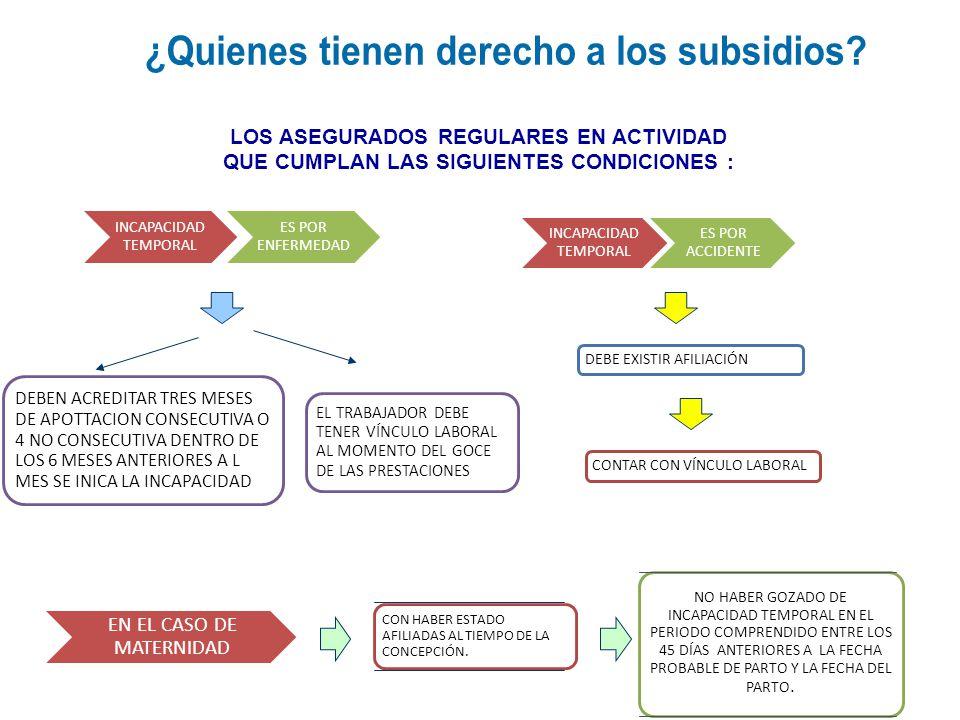 ¿Quienes tienen derecho a los subsidios