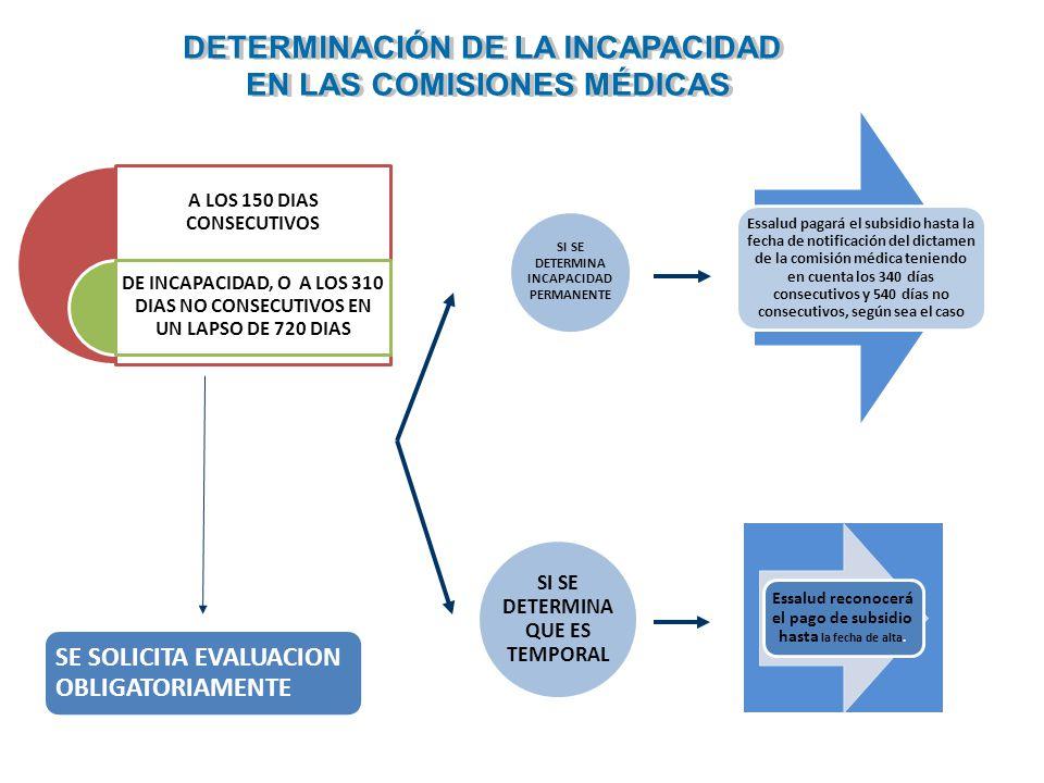 DETERMINACIÓN DE LA INCAPACIDAD EN LAS COMISIONES MÉDICAS