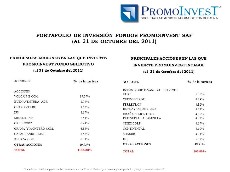 PORTAFOLIO DE INVERSIÓN FONDOS PROMOINVEST SAF (AL 31 DE OCTUBRE DEL 2011)