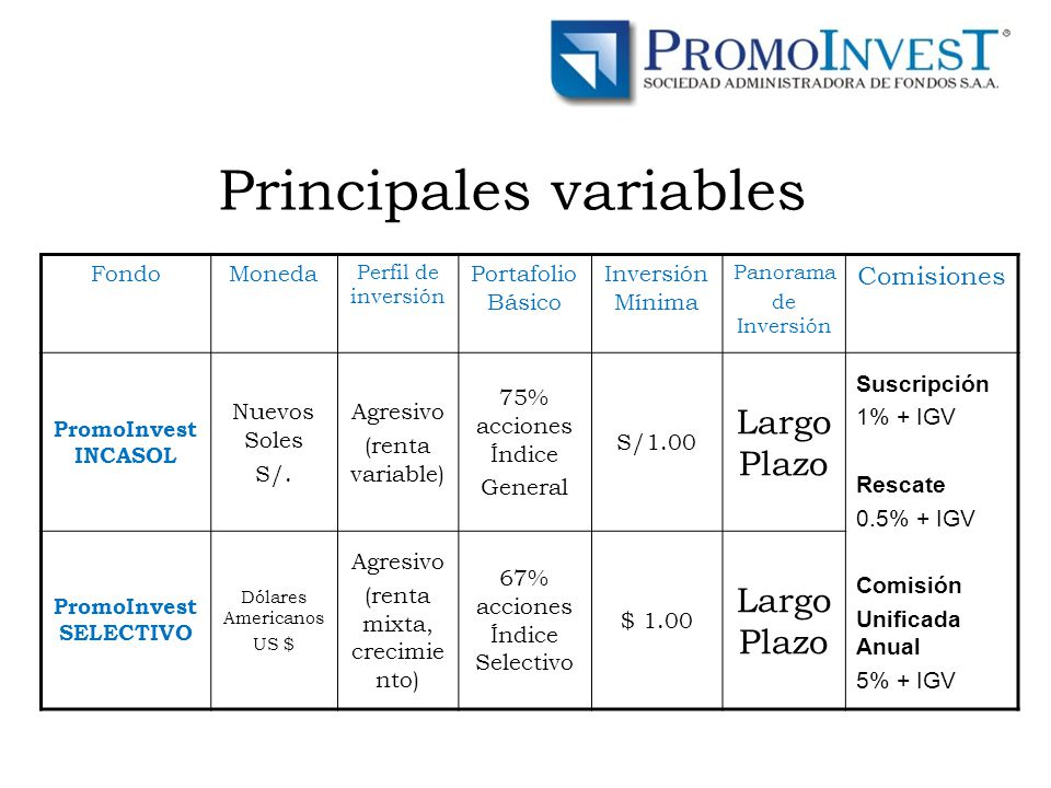 Principales variables