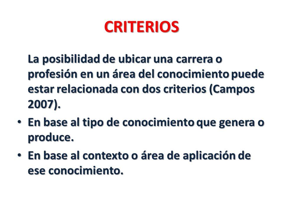 CRITERIOS La posibilidad de ubicar una carrera o profesión en un área del conocimiento puede estar relacionada con dos criterios (Campos 2007).