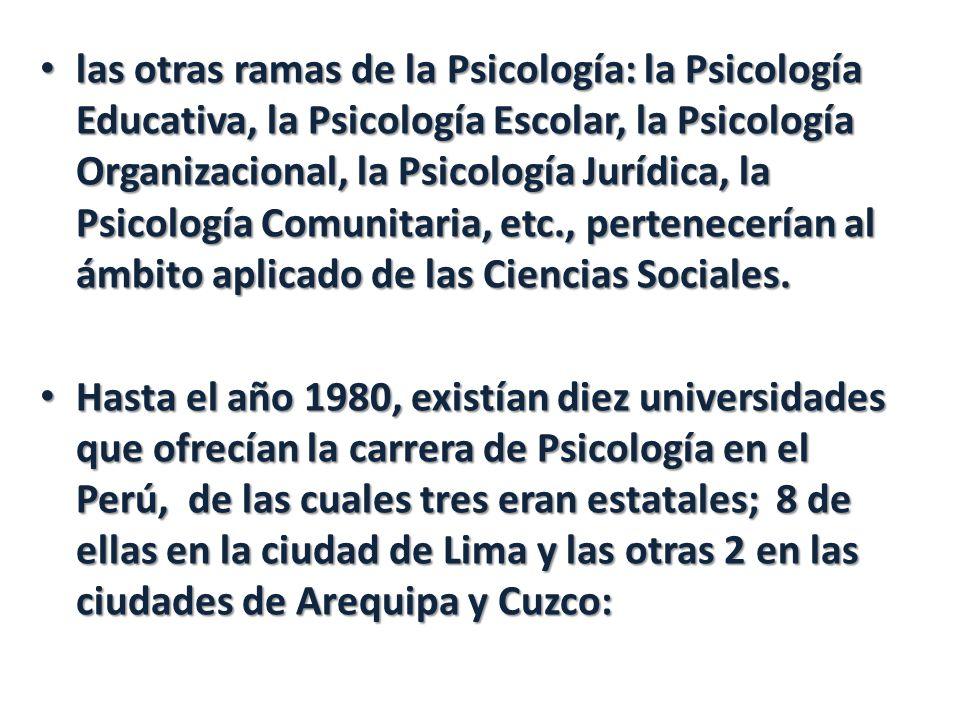 las otras ramas de la Psicología: la Psicología Educativa, la Psicología Escolar, la Psicología Organizacional, la Psicología Jurídica, la Psicología Comunitaria, etc., pertenecerían al ámbito aplicado de las Ciencias Sociales.