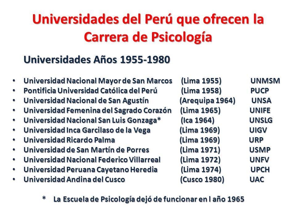 Universidades del Perú que ofrecen la Carrera de Psicología