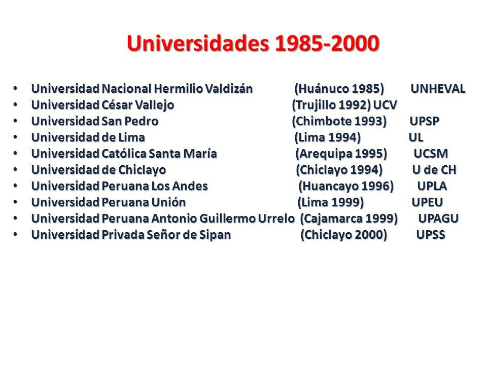 Universidad Nacional Hermilio Valdizán (Huánuco 1985) UNHEVAL