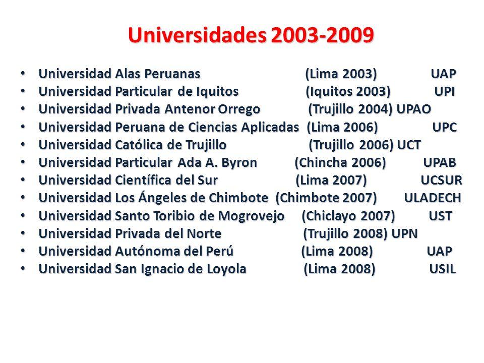 Universidades 2003-2009 Universidad Alas Peruanas (Lima 2003) UAP