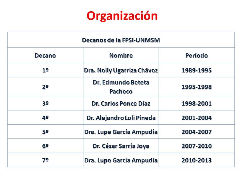 Organización Decanos de la FPSI-UNMSM Decano Nombre Período 1º