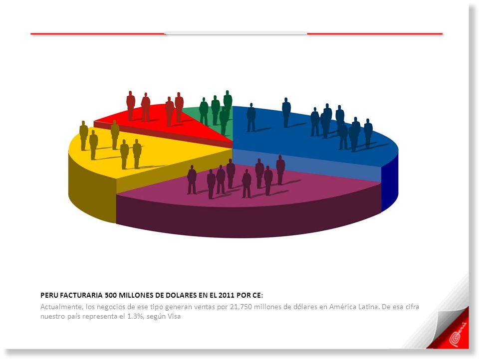 PERU FACTURARIA 500 MILLONES DE DOLARES EN EL 2011 POR CE: Actualmente, los negocios de ese tipo generan ventas por 21,750 millones de dólares en América Latina.