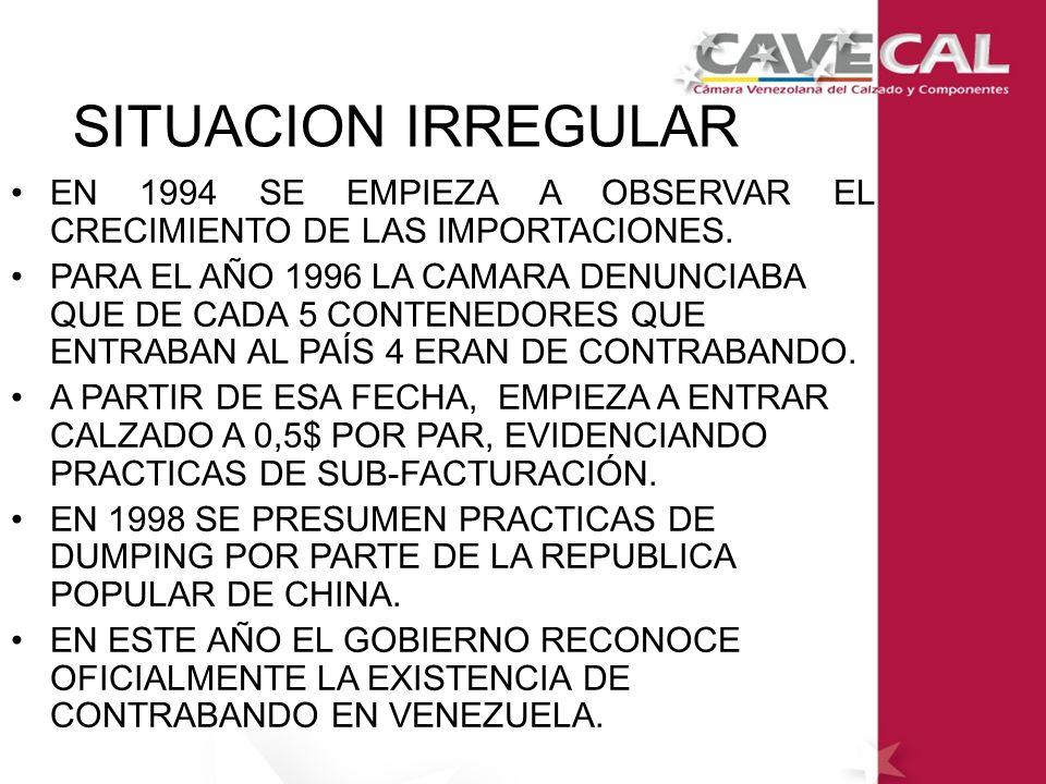 SITUACION IRREGULAR EN 1994 SE EMPIEZA A OBSERVAR EL CRECIMIENTO DE LAS IMPORTACIONES.