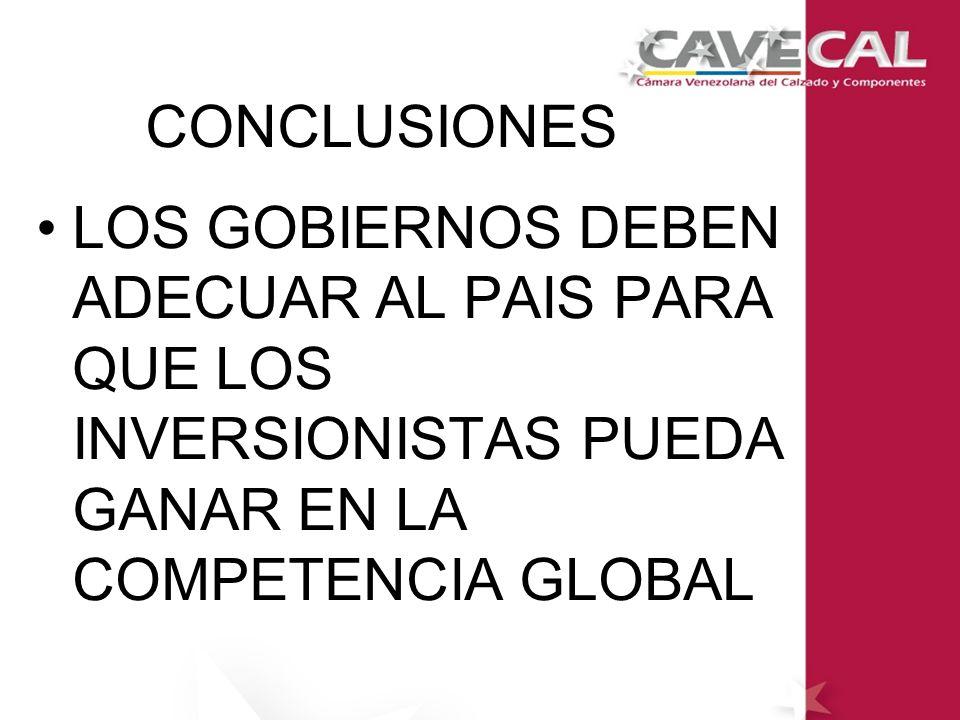 CONCLUSIONES LOS GOBIERNOS DEBEN ADECUAR AL PAIS PARA QUE LOS INVERSIONISTAS PUEDA GANAR EN LA COMPETENCIA GLOBAL.