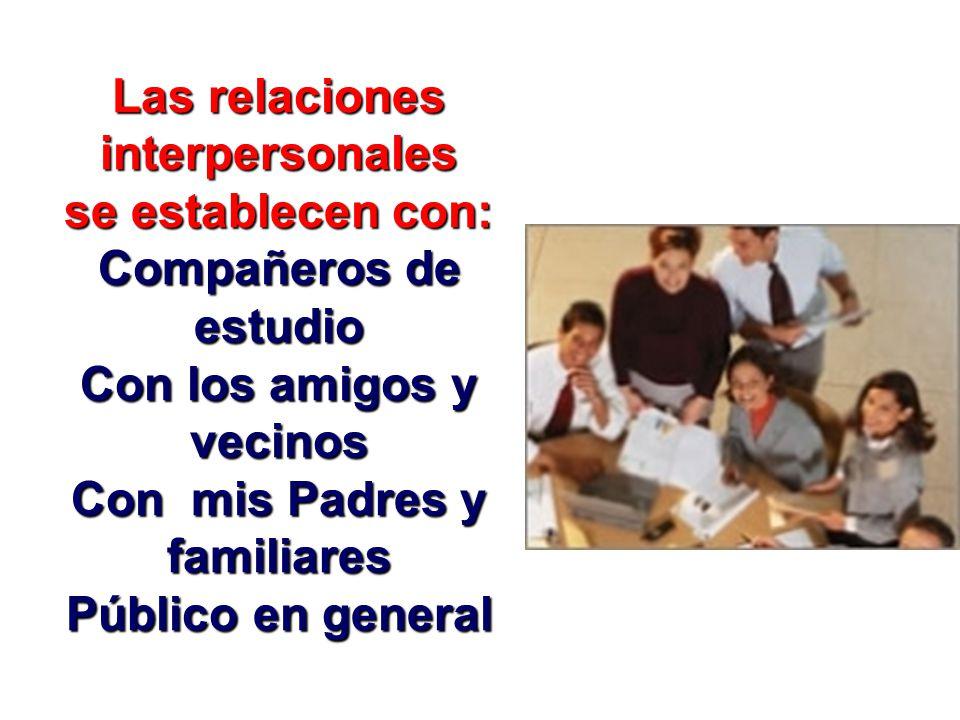 Las relaciones interpersonales se establecen con: Compañeros de estudio Con los amigos y vecinos Con mis Padres y familiares Público en general
