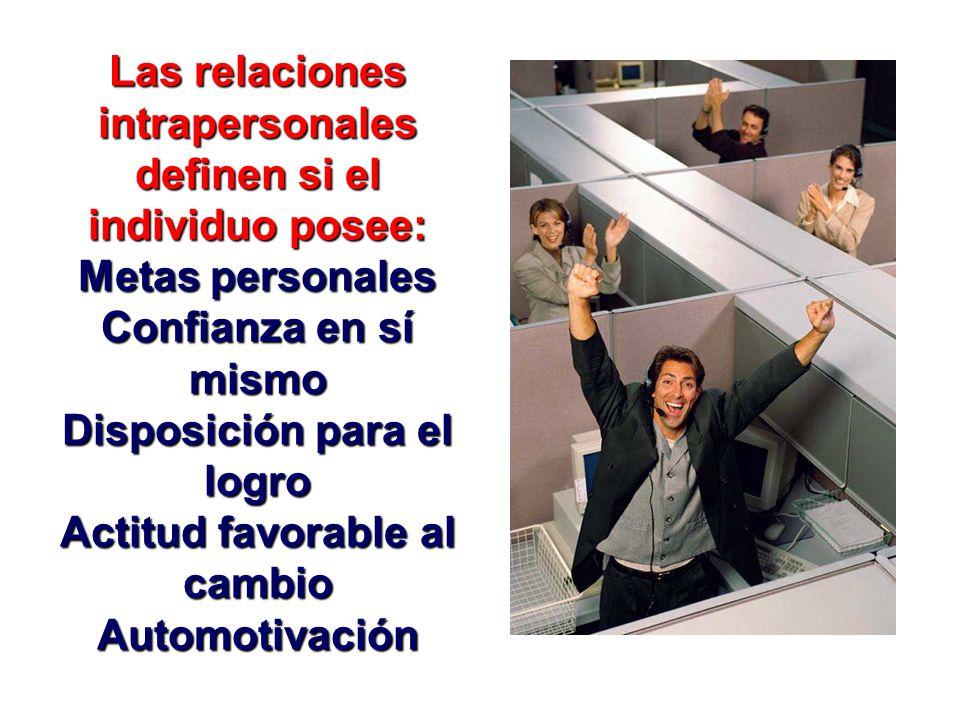 Las relaciones intrapersonales definen si el individuo posee: Metas personales Confianza en sí mismo Disposición para el logro Actitud favorable al cambio Automotivación