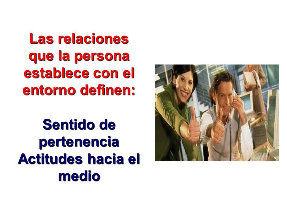 Las relaciones que la persona establece con el entorno definen: Sentido de pertenencia Actitudes hacia el medio