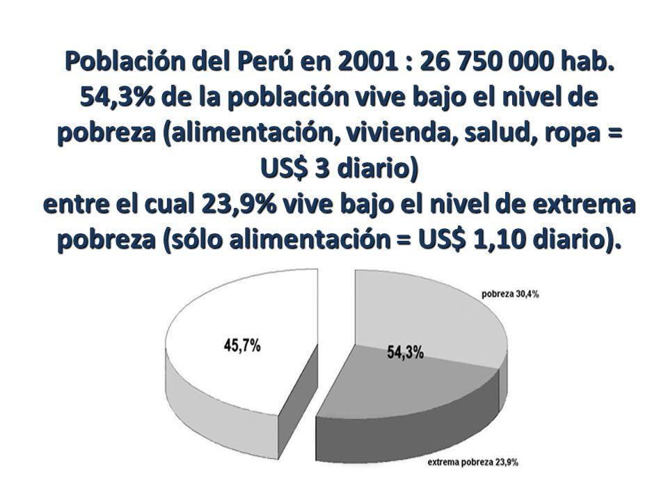 Población del Perú en 2001 : 26 750 000 hab