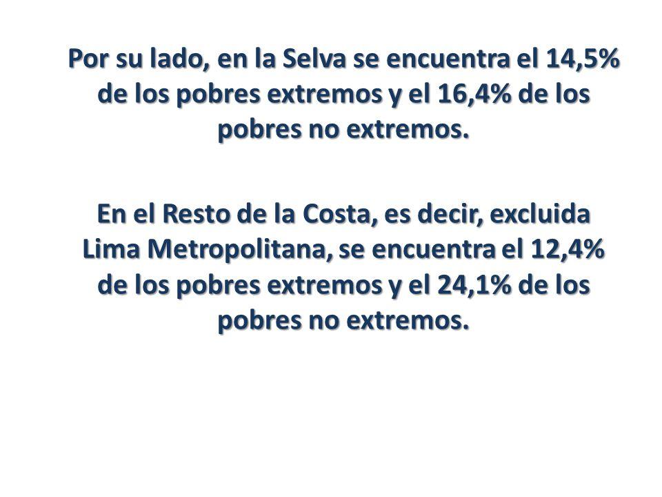 Por su lado, en la Selva se encuentra el 14,5% de los pobres extremos y el 16,4% de los pobres no extremos.