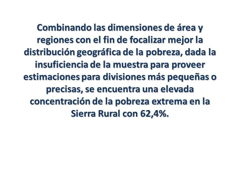 Combinando las dimensiones de área y regiones con el fin de focalizar mejor la distribución geográfica de la pobreza, dada la insuficiencia de la muestra para proveer estimaciones para divisiones más pequeñas o precisas, se encuentra una elevada concentración de la pobreza extrema en la Sierra Rural con 62,4%.