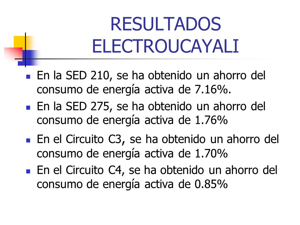 RESULTADOS ELECTROUCAYALI