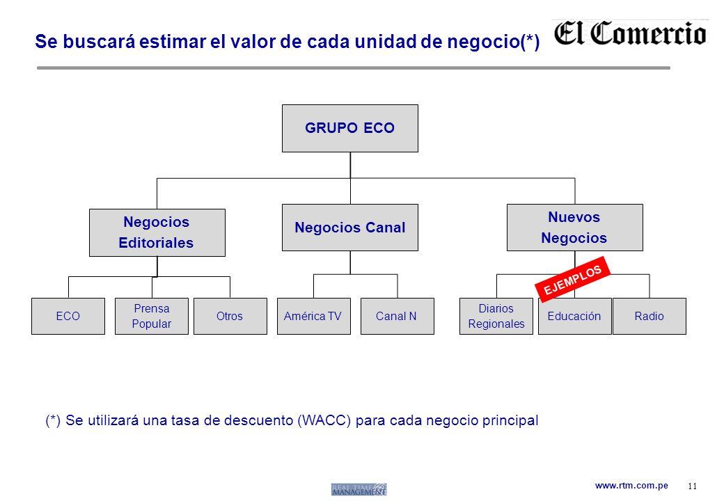 Se buscará estimar el valor de cada unidad de negocio(*)