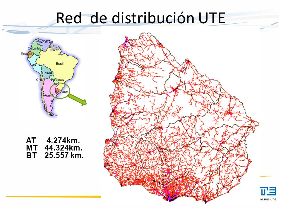 Red de distribución UTE