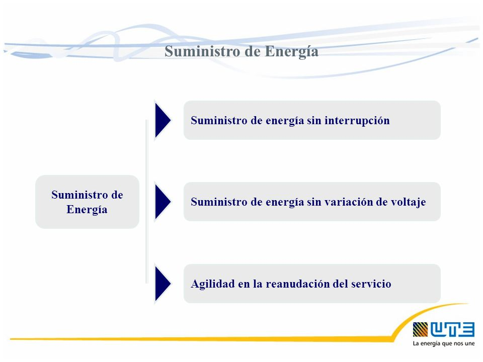 Suministro de Energía Suministro de energía sin interrupción