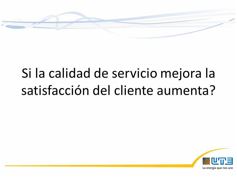 Si la calidad de servicio mejora la satisfacción del cliente aumenta