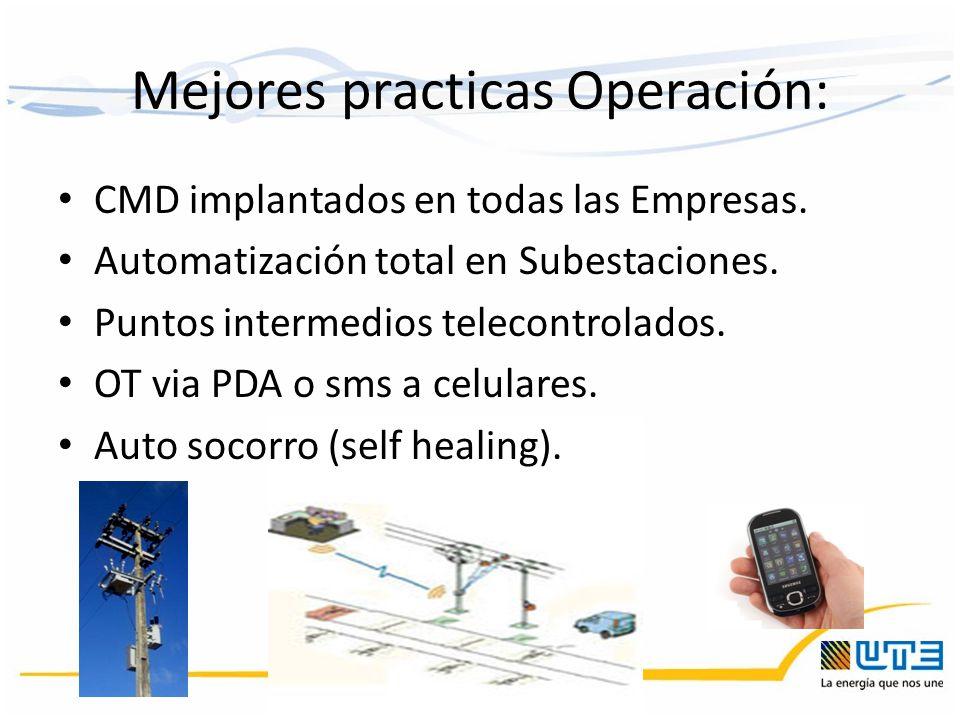 Mejores practicas Operación: