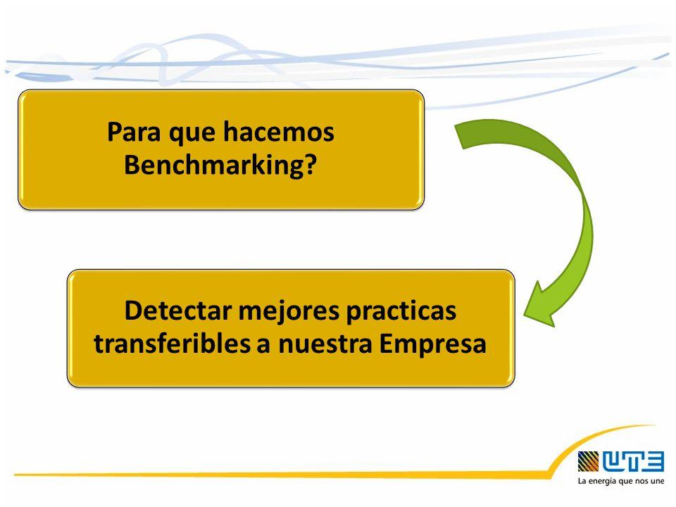 Para que hacemos Benchmarking